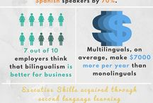 WLC did you know...? / Facts, statistics and tips on studying World Languages and Cultures in college