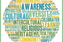 Diversity  / New Jersey is a diversity of people, of places, of products and of talents. By virtue of its location and diversity, New Jersey is in many ways a microcosm of the U.S., with numerous national themes playing out within the state's boundaries over the past 350 years.