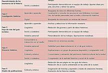 ABP y Aprendizaje colaborativo.