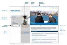 WEB PAGE TERMINOLOGY