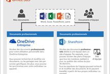 Office365 Onedrive Sharepoint