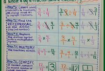 Dividing Fractions Help and Games