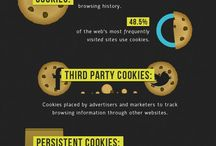 Infographic / Favorite infographics from blogs.