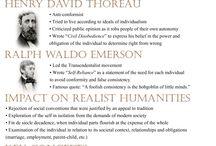 Ethics Theories