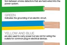 Wiring colors