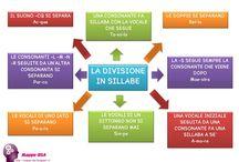 Sillabe