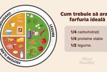 Cum să mănânci sănătos