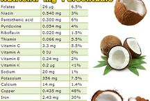Tabelle Nutrizionali