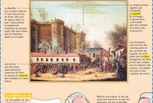 Éducation : Histoire/Géo