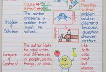 anchor charts / by Christi Levrant