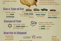 Infographics / Infographics about logistics, health and other stuff. / by Tom Stitt