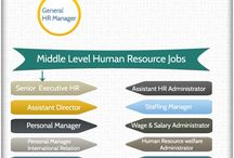 Strategy - HRD (Hierarchy) / Human Resources