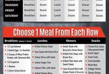 Clean eating plans