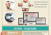 Сайт Веб