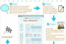 Website Design Ideas / Pins for website design ideas and inspiration