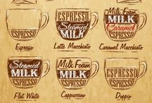Кофейное меню