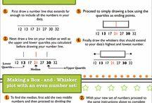 Math: Data & Graphing