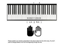 Level 1 hand positions & tutorials / Hand positions and tutorials for Level 1 piano sheet music from Galaxy Music Notes