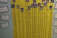 data of learners pics