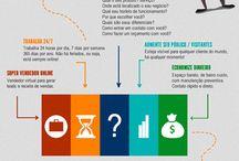Infográficos assoweb / Tudo o que você precisa saber sobre a importância de se ter um site