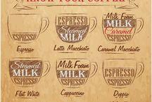 Anyone For Coffee? / Coffee