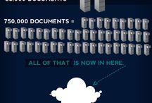 CloudComputing الحوسبةالسحابية