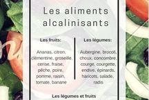 Fruits et légumes alcalisants