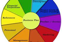 B0eta / Strategic Planning