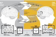 Interfaces cerveau