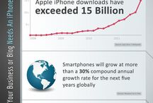 Appsolute Roosters Infographics / This is why you should join the mobile revolution with Appsolute Roosters.