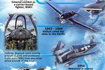 Aviation Legends