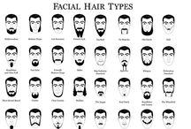 Beards ect