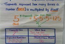 math instructional