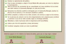 Social Media / Selección de Infografías, novedades, actualizaciones sobre el entorno social media y redes sociales de la mano de Enkartic.