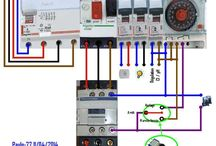 Electrical installation 380v