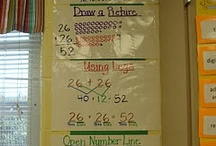 Math - Visuals