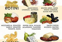 Mac & Cheese-y Ideas