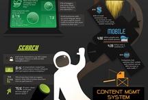Education through Infographics