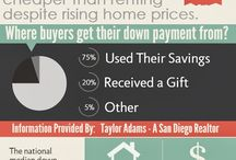 Interesting Real Estate Infographics