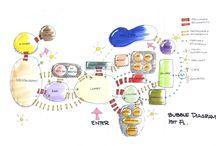 zooning diagram