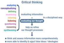 educational  tools to enhance thinking / The tools I find usefull for instructing teachers and students on how to think