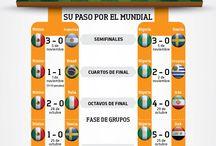 #InfografíasDDM / Noticias hechas imágen