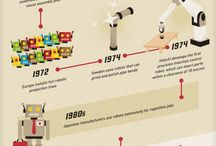 Historia tecnología y comunicación Gap