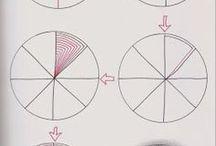 dalla geometria