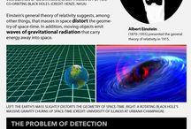 physics and magic
