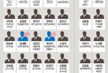 국세청ㆍ관세청 고위공무원단 출신 현황 / 국세청ㆍ관세청 고위공무원단 출신 현황