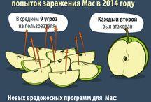 Kaspersky Security Bulletin 2014 / Развитие угроз в 2014 году