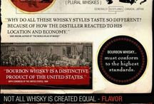 whiskies & bourbons