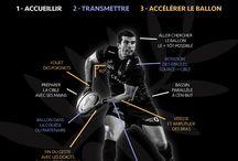 Techniques d'entraînement rugby / Des techniques tirées de nos rubriques TV L'Atelier du mois et Rugby Tour Provence à destination des entraîneurs de rugby.
