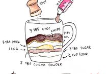 How to; food
